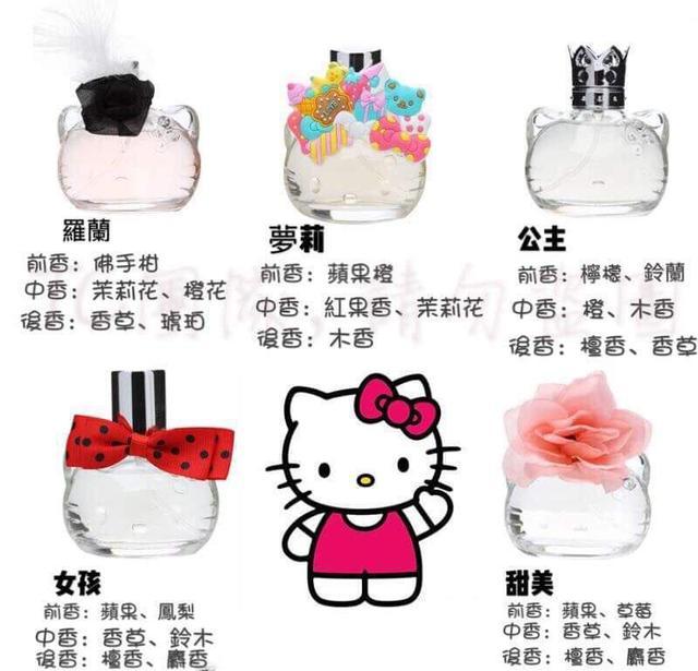 KT香水創意禮盒包裝