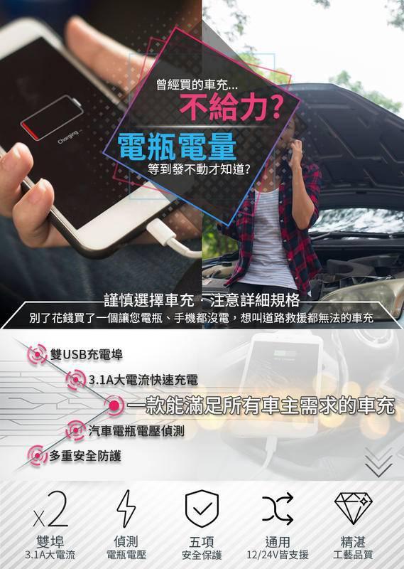 現貨車充LED偵測電瓶汽車雙USB充電快速充電12V24V通用