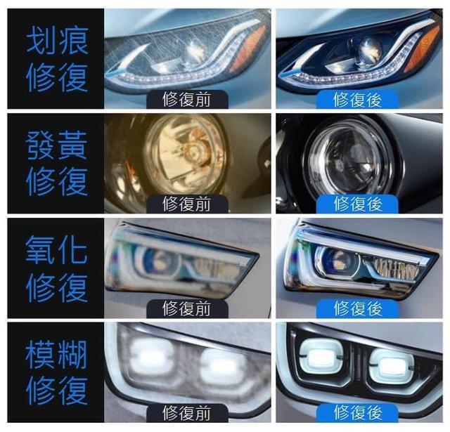 汽車大燈拋光修復鍍膜工具8件套組