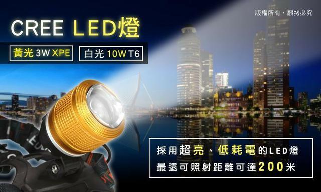 KINYO LED金屬雙燈珠頭燈
