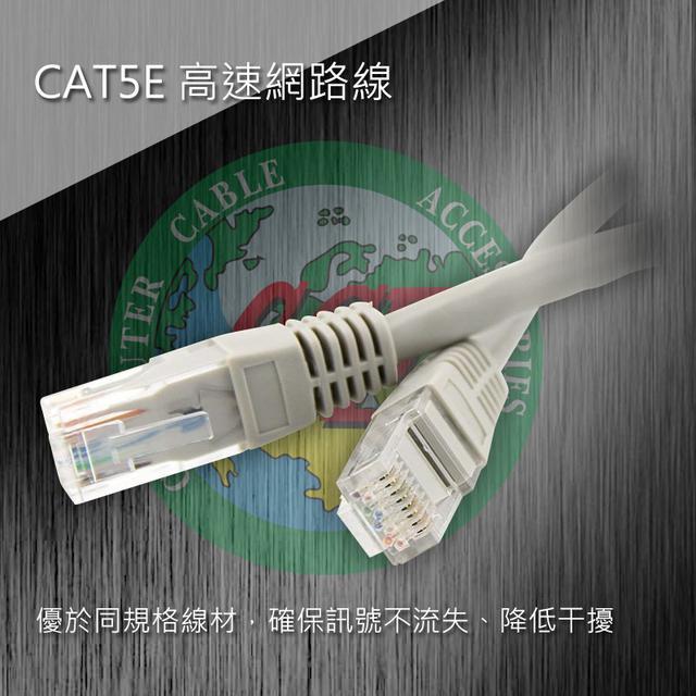 CAT5E 高速網路線