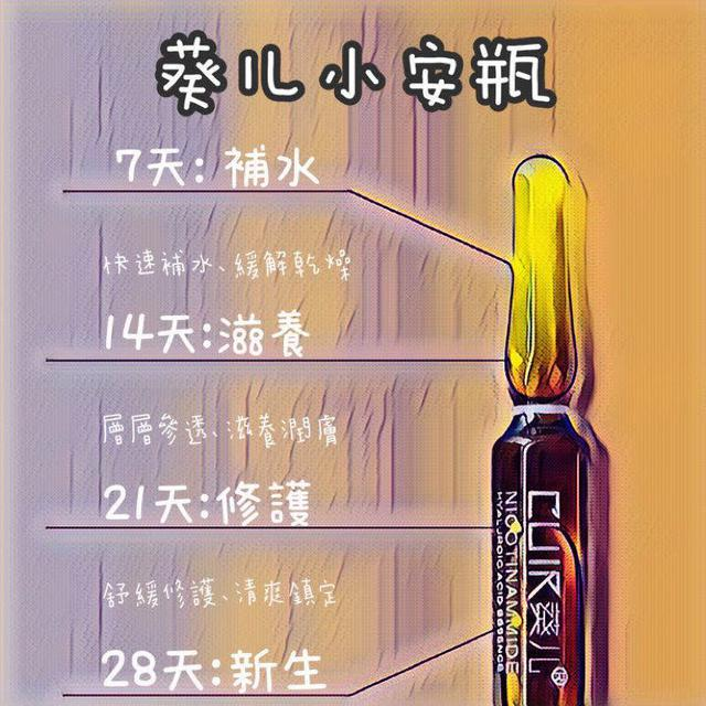 CUIR葵兒小安瓶玻尿酸精華液