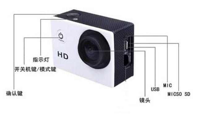 『防水攝影機』