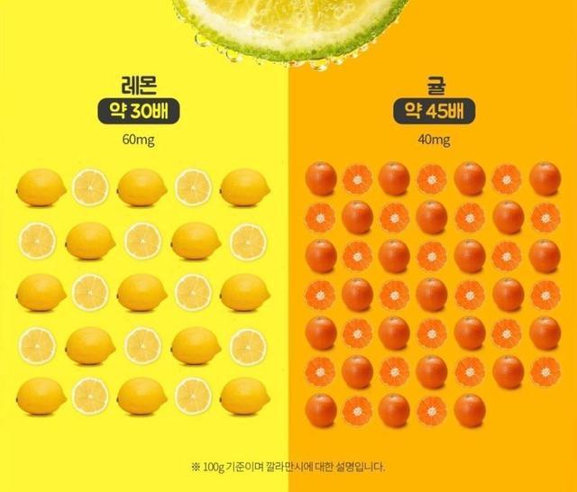 預購 - 韓國 Nelly蜂蜜卡曼橘每日C膠囊飲