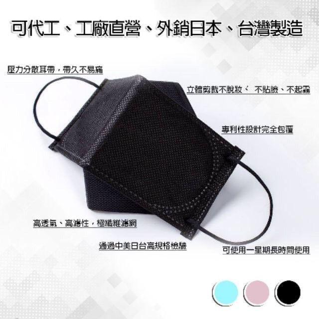 3D立體防塵口罩